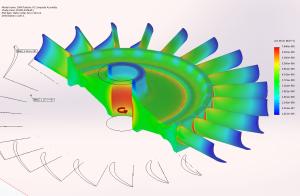 FEA_Turbine